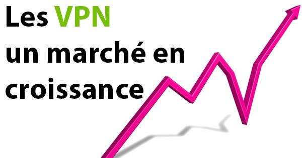 VPN marché croissance