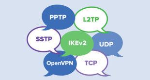 Protocoles ExpressVPN