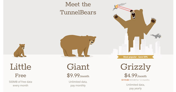 Test TunnelBear tarifs