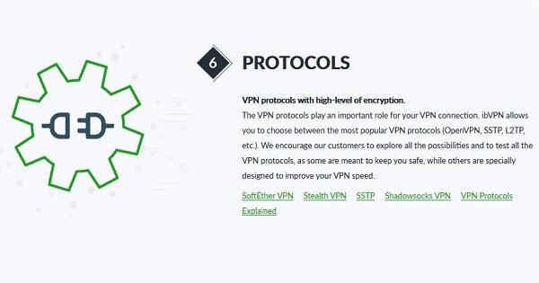 ibVPN protocoles de sécurité