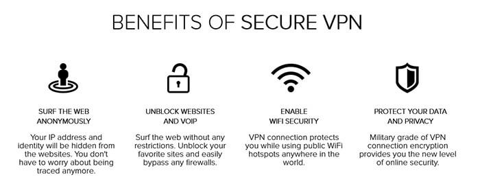 Avantages SecureVPN