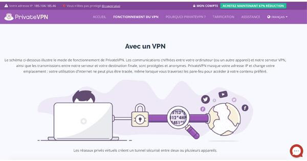 Fonctionnement-PrivateVPN