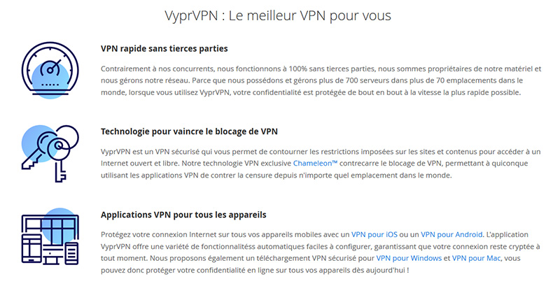 Forces VyprVPN