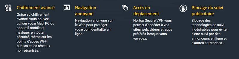 Fonctionnalités Norton Secure VPN